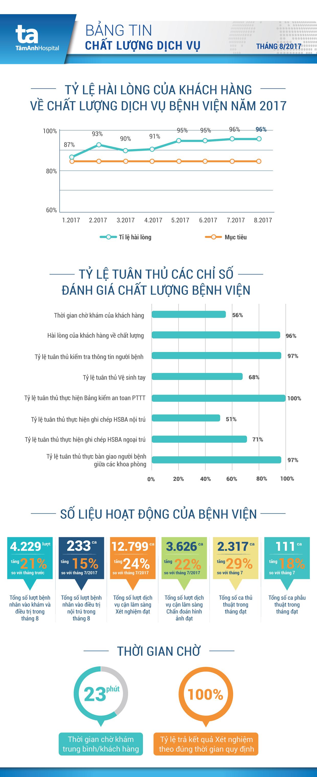 BVTA_BANTINCHATLUONG_Thang8-01
