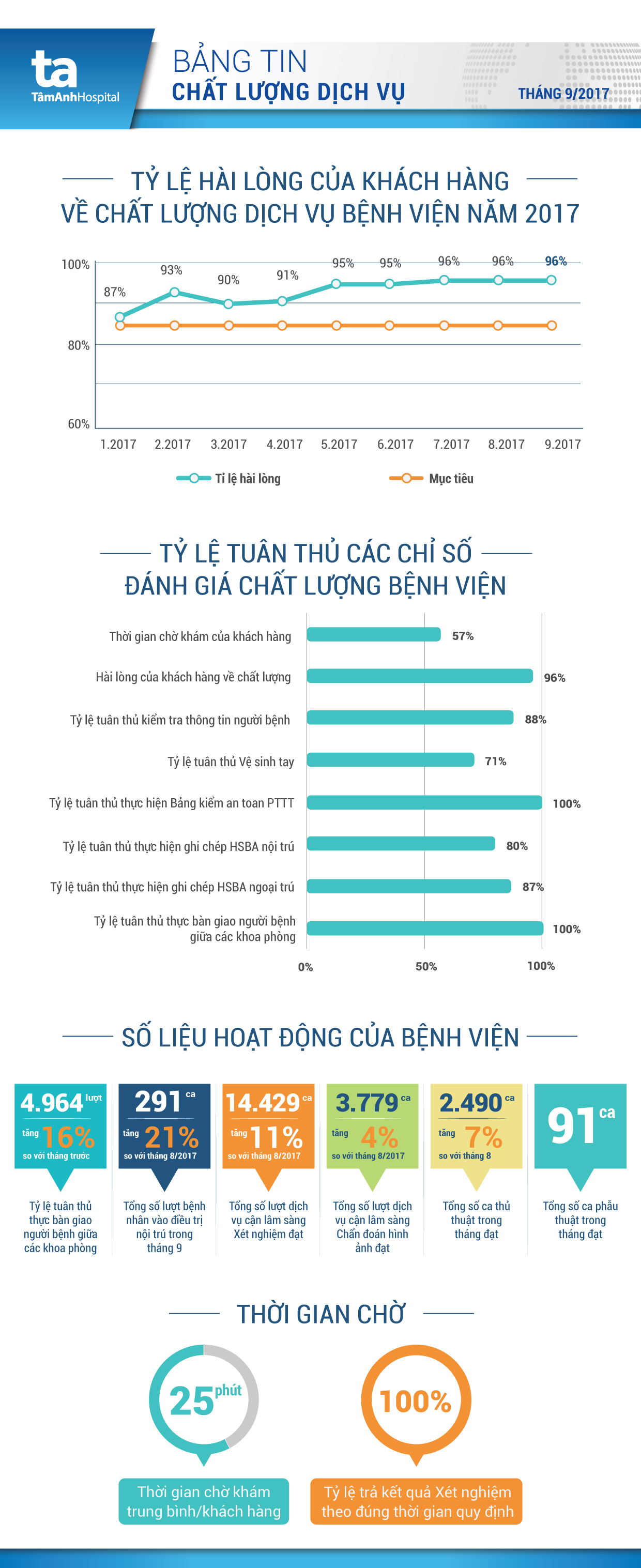 BVTA_BANTINCHATLUONG_Thang9-01