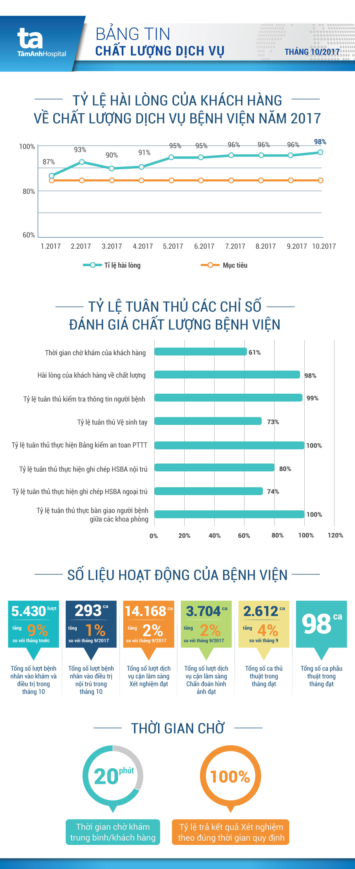 BVTA_BANTINCHATLUONG_Thang10