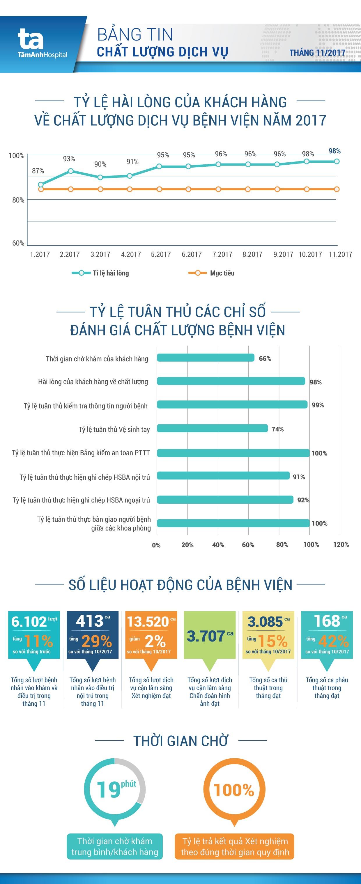 BVTA_BANTINCHATLUONG_Thang11-01