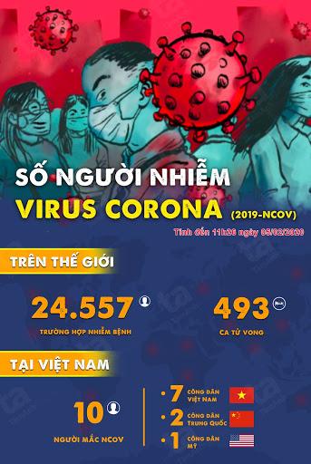 Virut-corona7